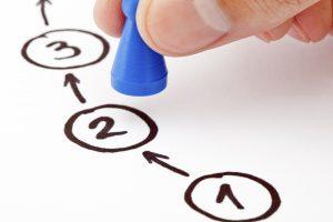 שלבים לפני רכישת נכס